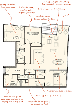 see the 4 floor plans